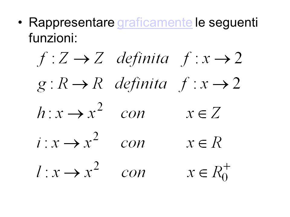 Rappresentare graficamente le seguenti funzioni: