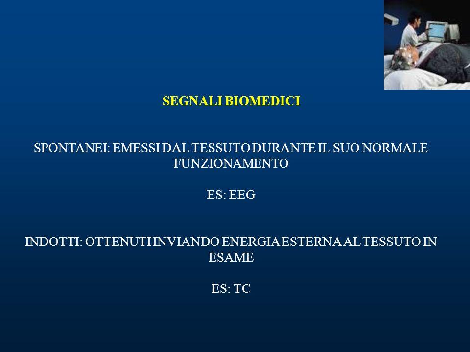 SPONTANEI: EMESSI DAL TESSUTO DURANTE IL SUO NORMALE FUNZIONAMENTO