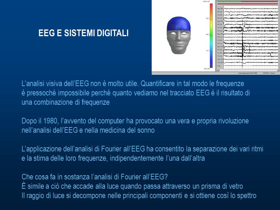 EEG E SISTEMI DIGITALI L'analisi visiva dell'EEG non è molto utile. Quantificare in tal modo le frequenze.