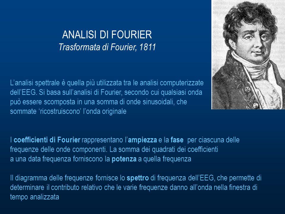 Trasformata di Fourier, 1811