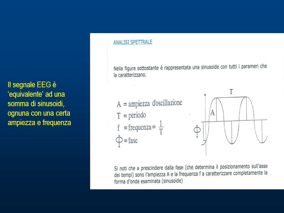 Il segnale EEG è 'equivalente' ad una somma di sinusoidi,