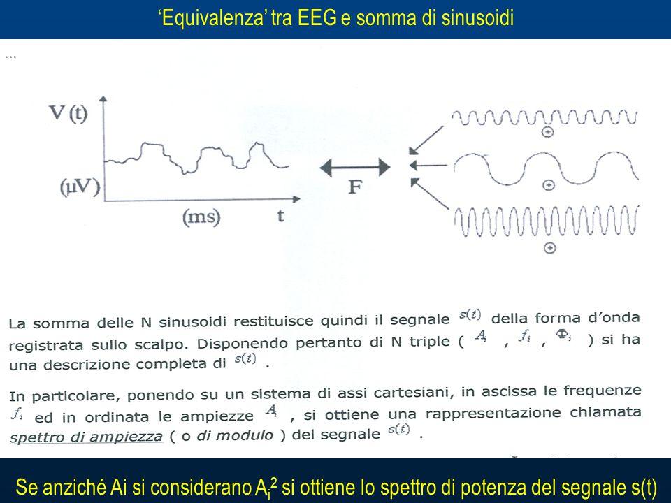 'Equivalenza' tra EEG e somma di sinusoidi