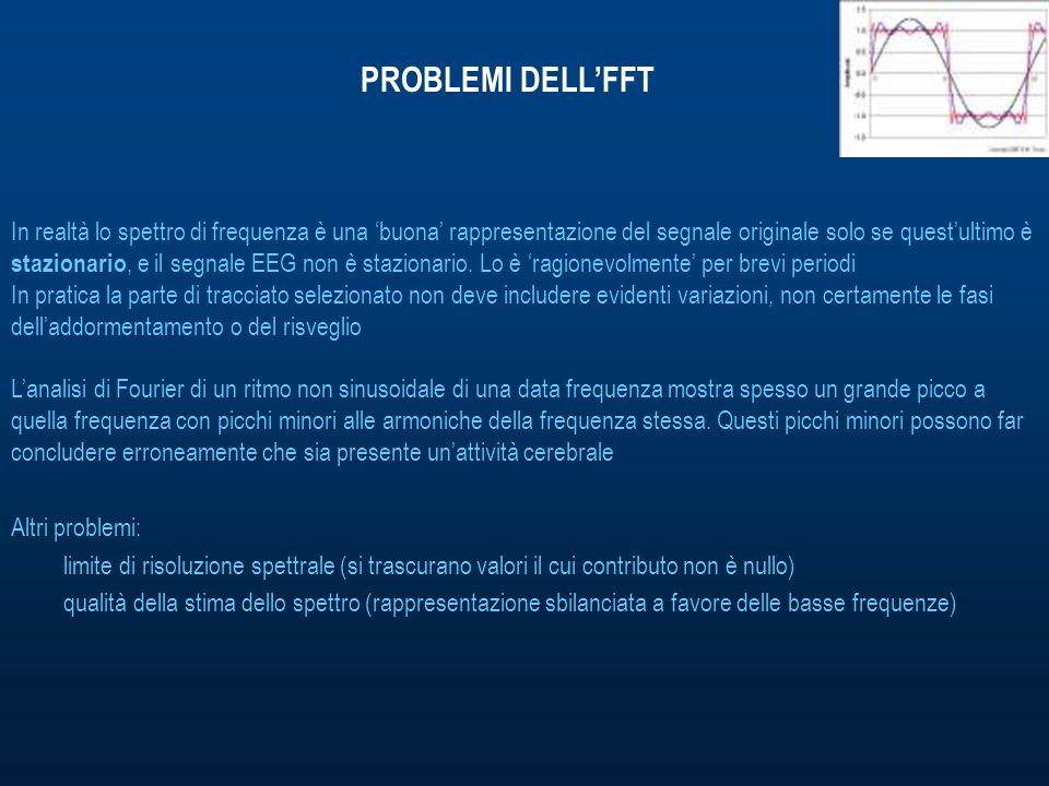 PROBLEMI DELL'FFT