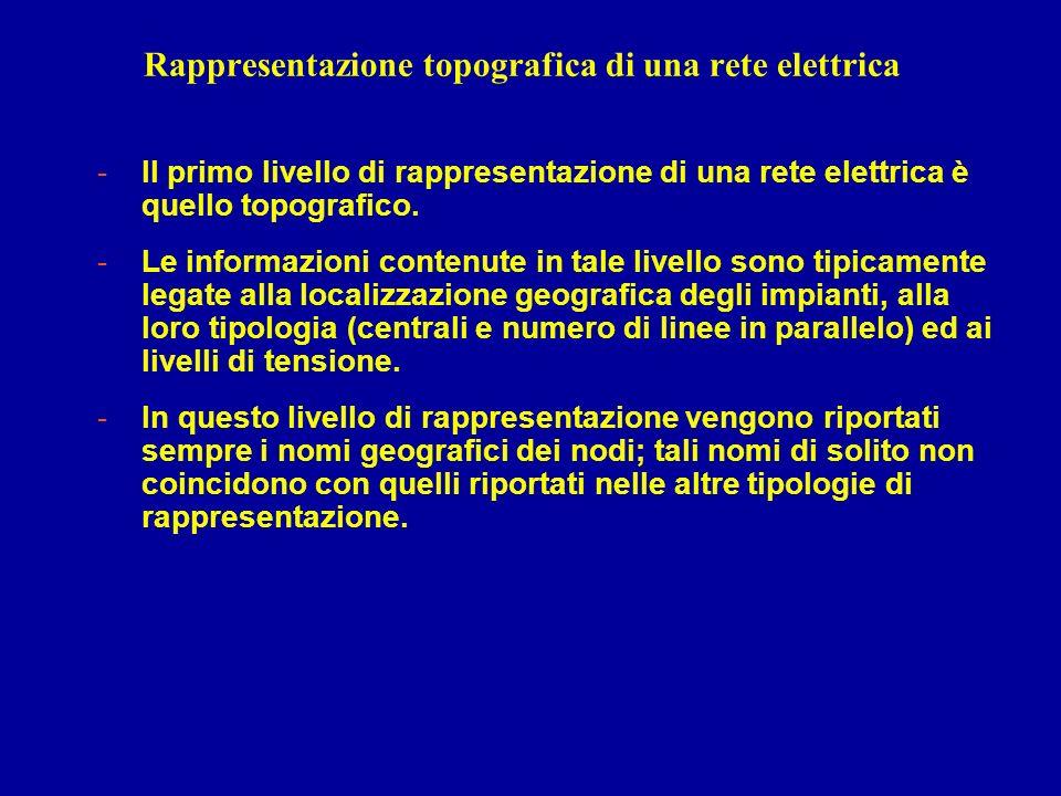Rappresentazione topografica di una rete elettrica