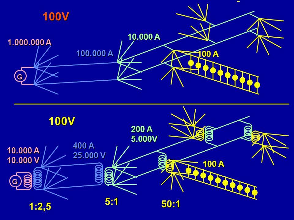 100V 10.000 A. 1.000.000 A. 100.000 A. 100 A. G. 100V. 200 A. 5.000V. 400 A. 25.000 V. 10.000 A.