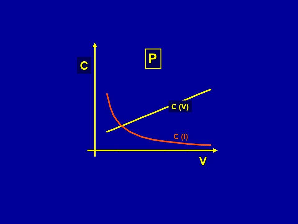 P C C (V) C (I) V
