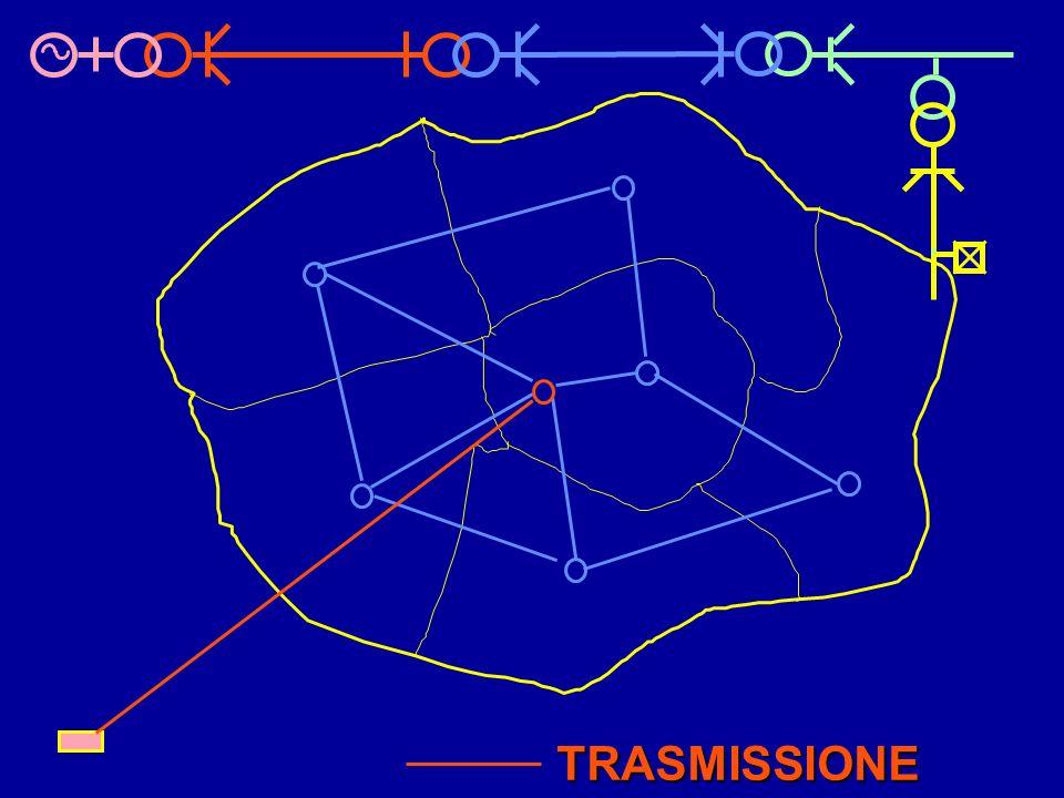 TRASMISSIONE