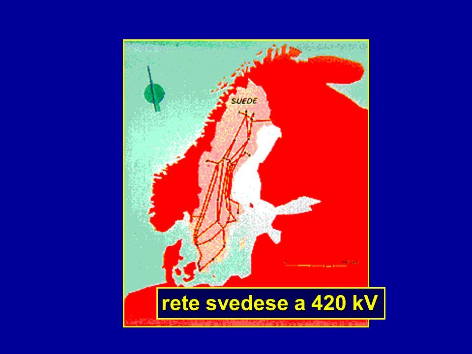 rete svedese a 420 kV