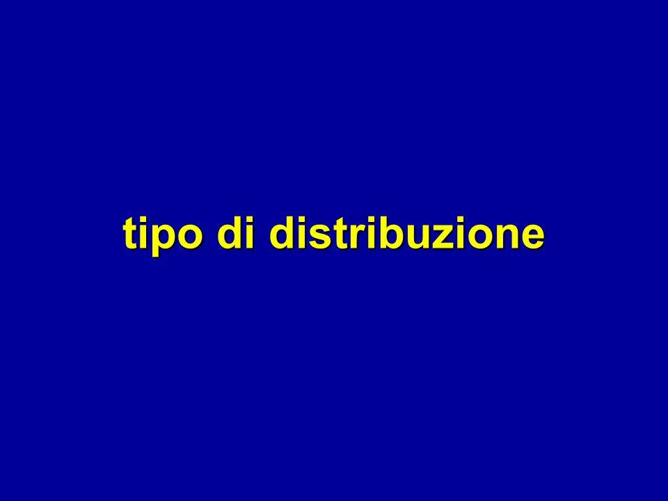 tipo di distribuzione
