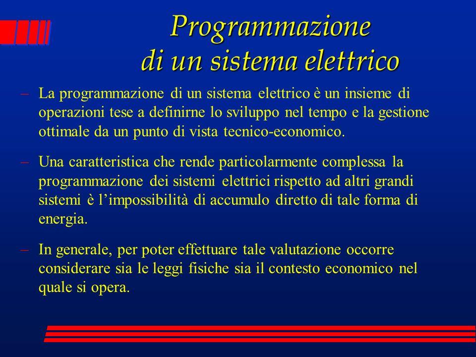 Programmazione di un sistema elettrico