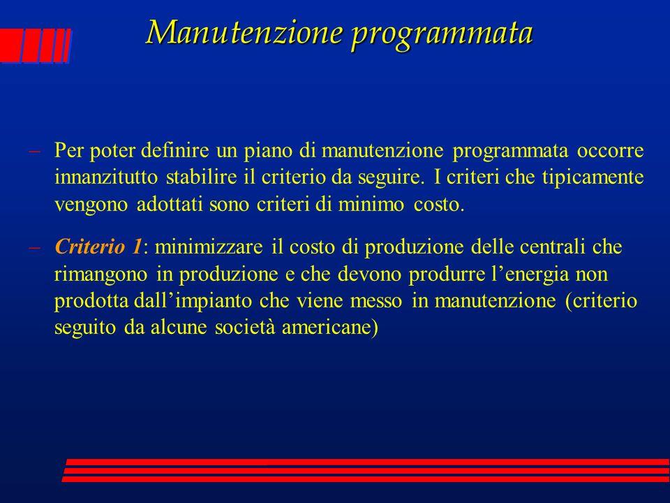 Manutenzione programmata