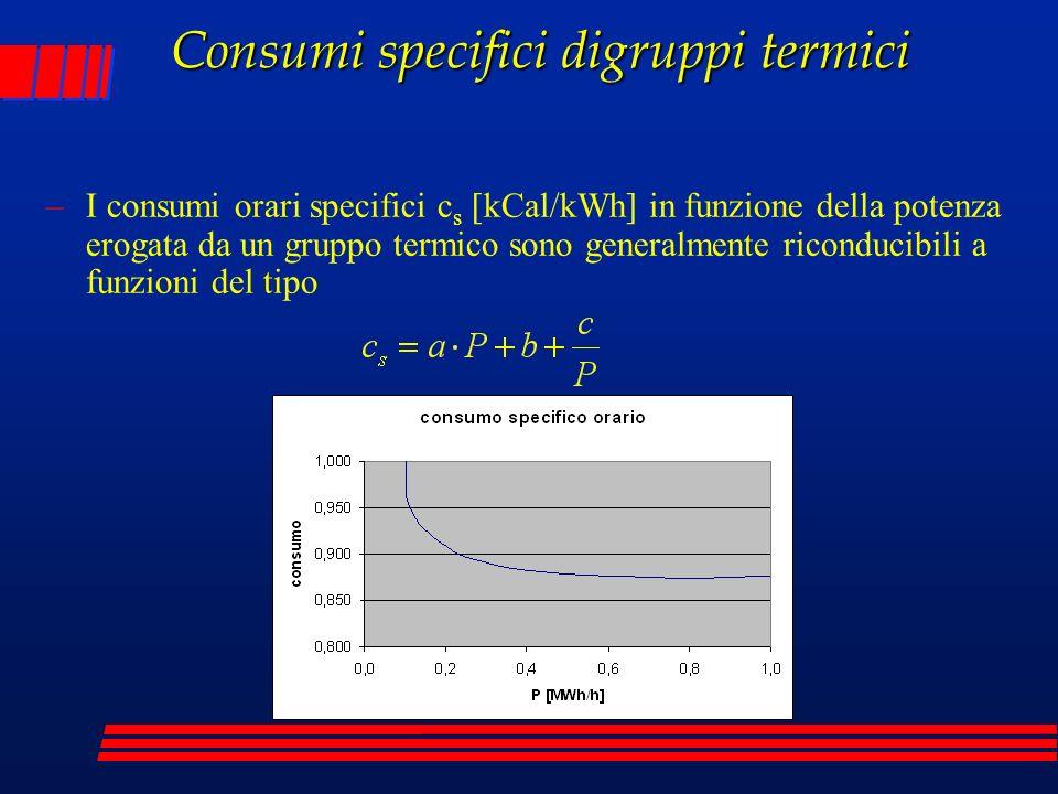 Consumi specifici digruppi termici