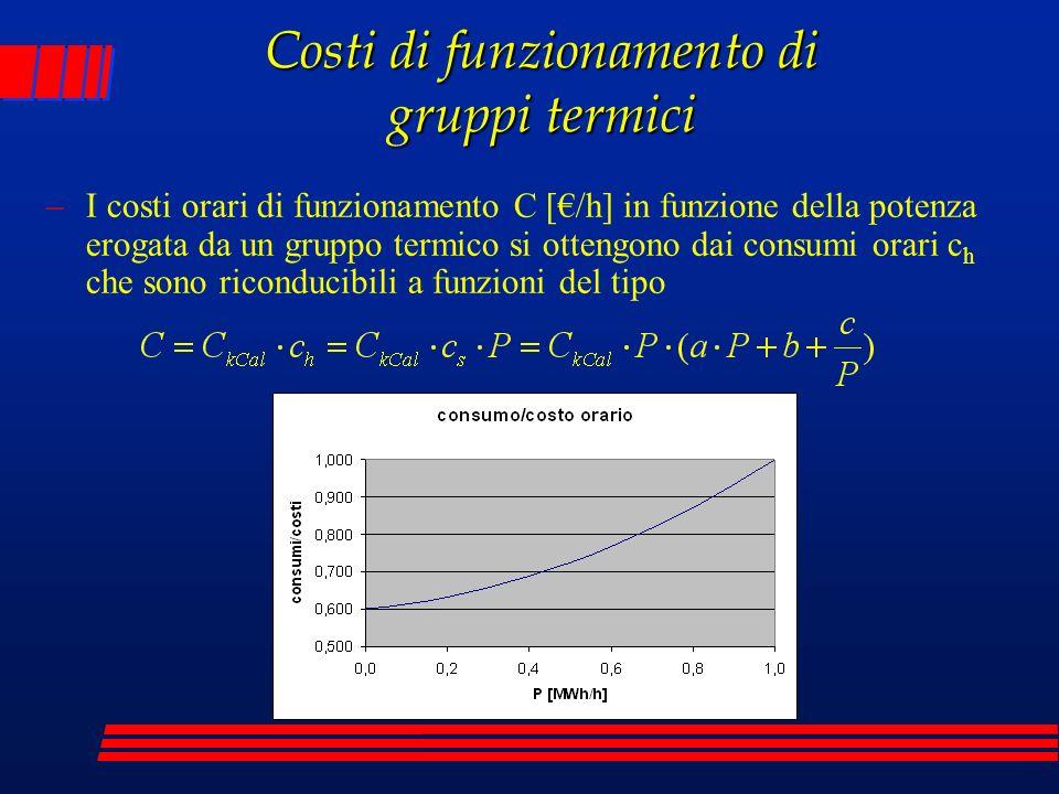 Costi di funzionamento di gruppi termici