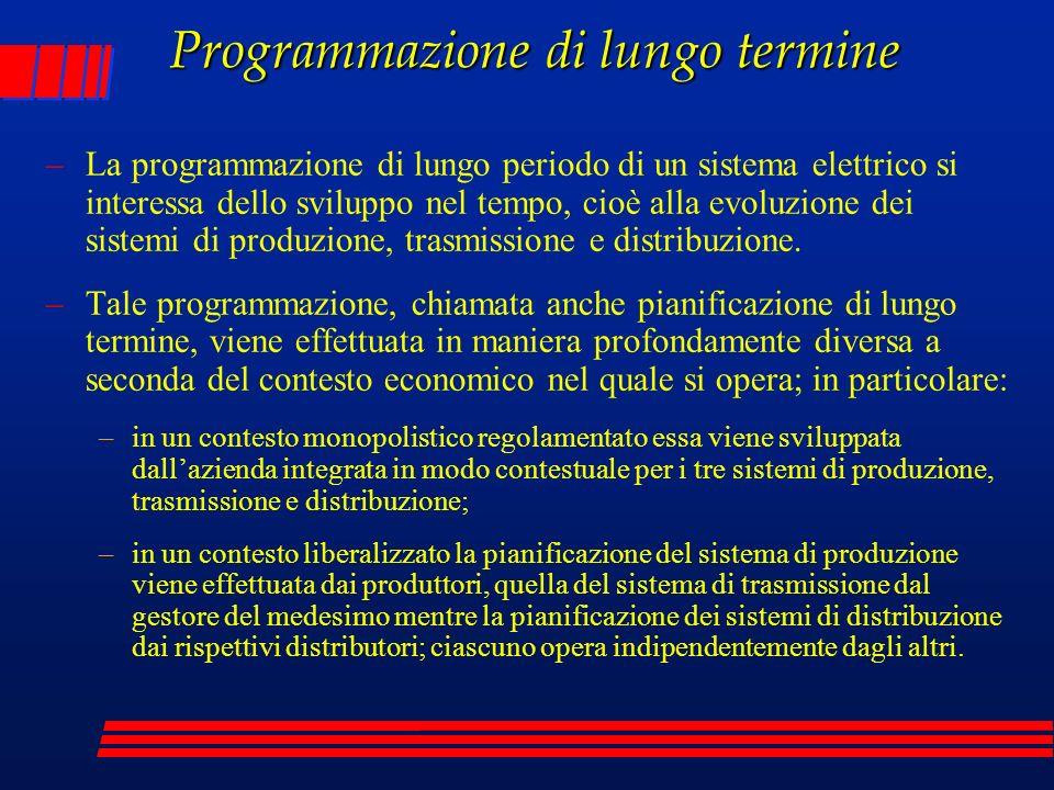Programmazione di lungo termine