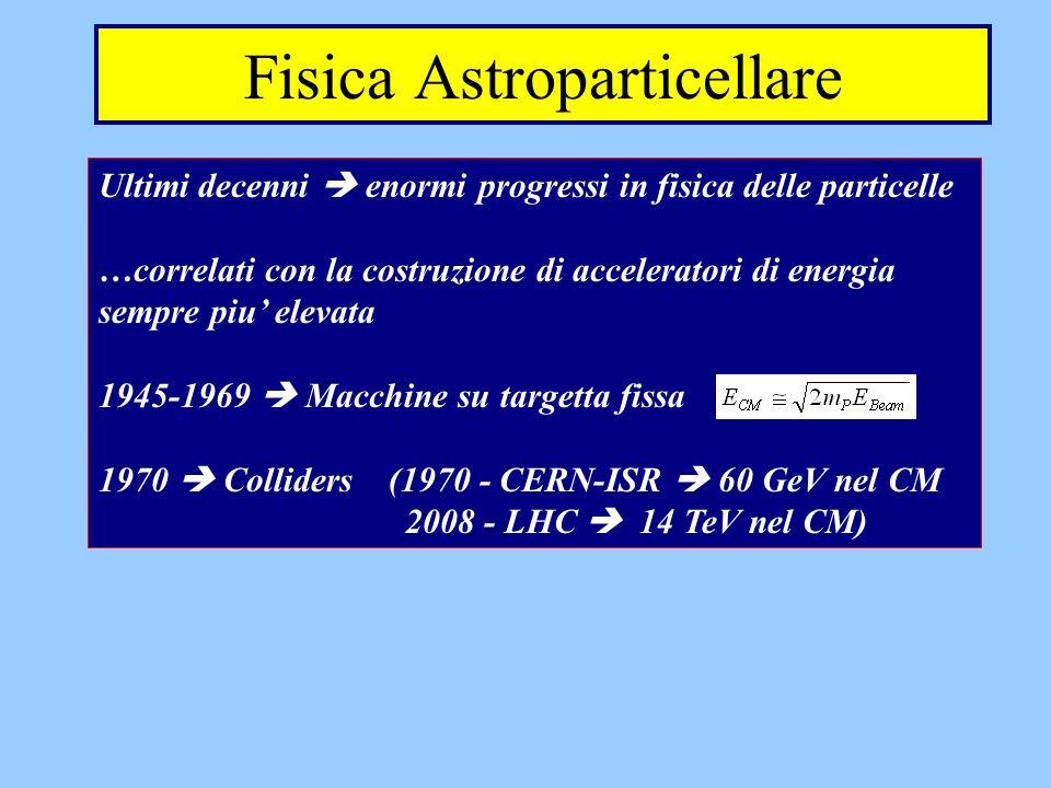 Fisica Astroparticellare
