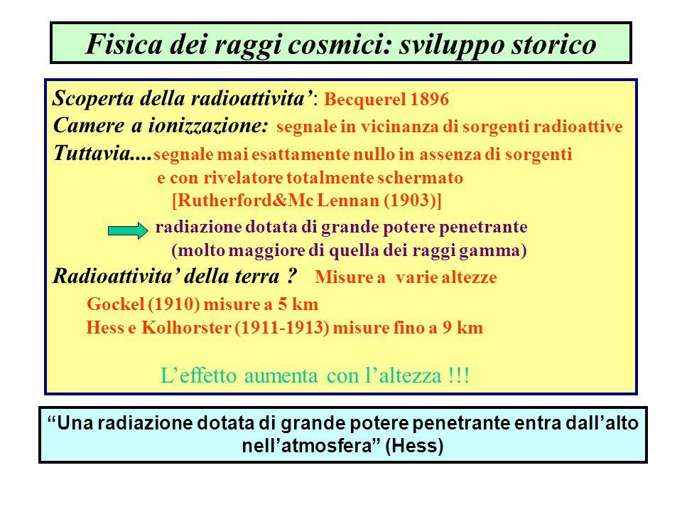 Fisica dei raggi cosmici: sviluppo storico