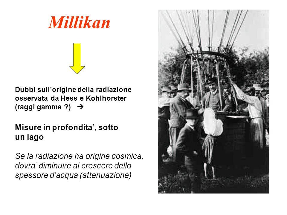 Millikan Misure in profondita', sotto un lago