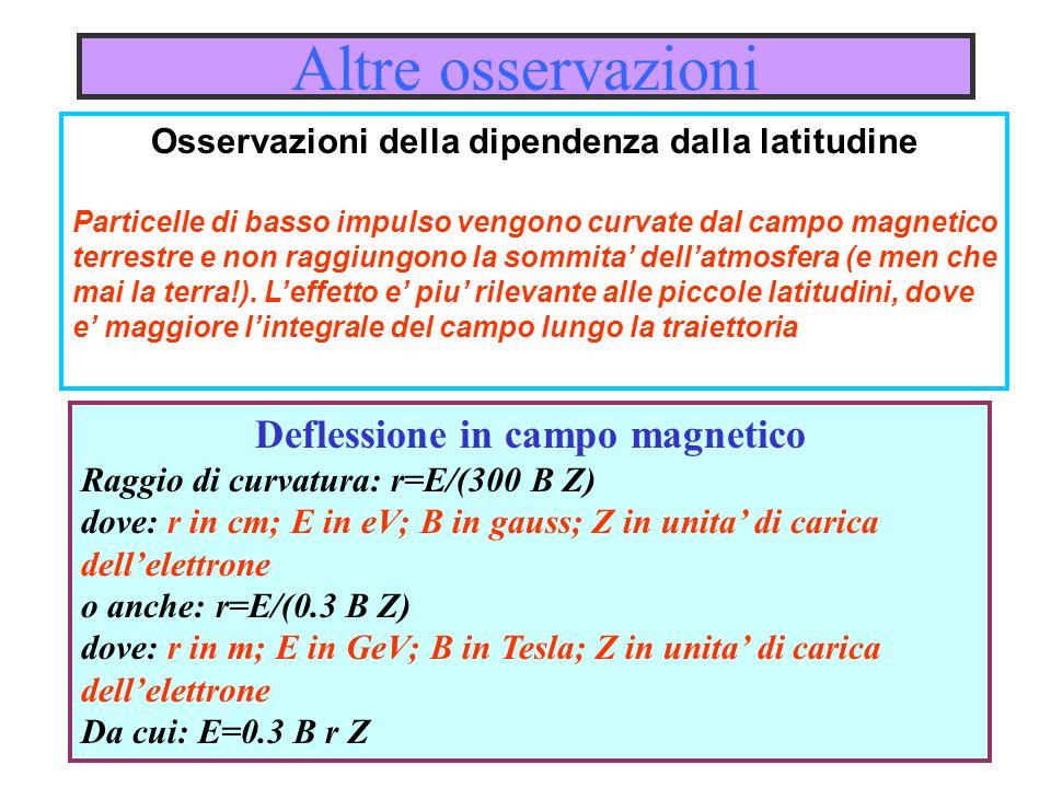 Altre osservazioni Deflessione in campo magnetico