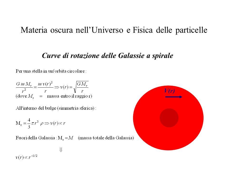 Materia oscura nell'Universo e Fisica delle particelle