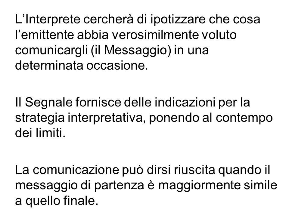 L'Interprete cercherà di ipotizzare che cosa l'emittente abbia verosimilmente voluto comunicargli (il Messaggio) in una determinata occasione.