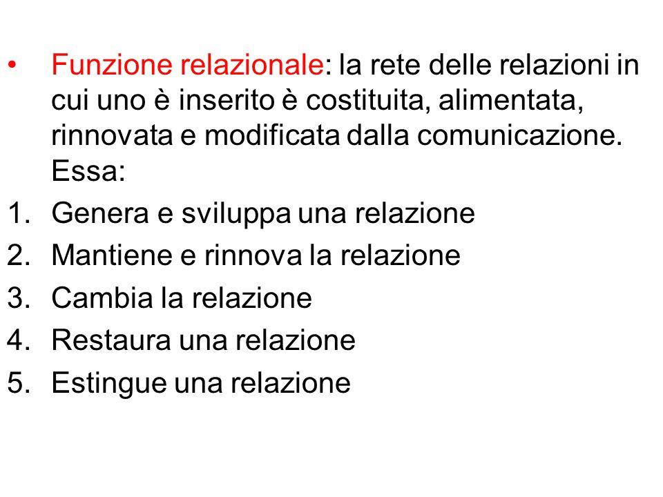 Funzione relazionale: la rete delle relazioni in cui uno è inserito è costituita, alimentata, rinnovata e modificata dalla comunicazione. Essa: