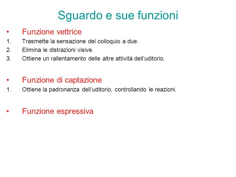 Sguardo e sue funzioni Funzione vettrice Funzione di captazione