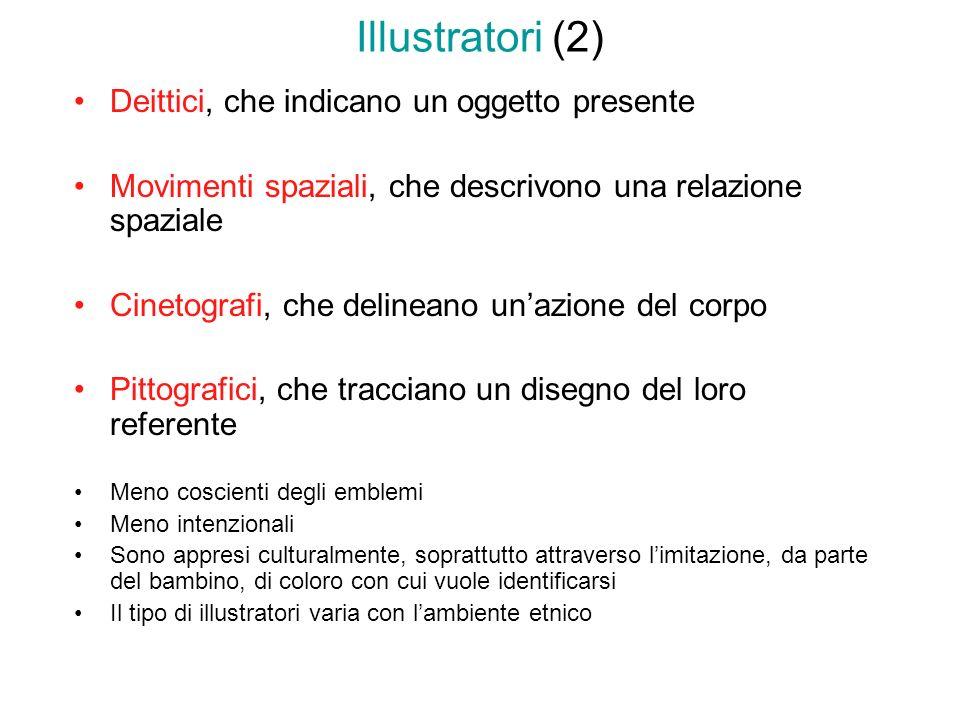 Illustratori (2) Deittici, che indicano un oggetto presente