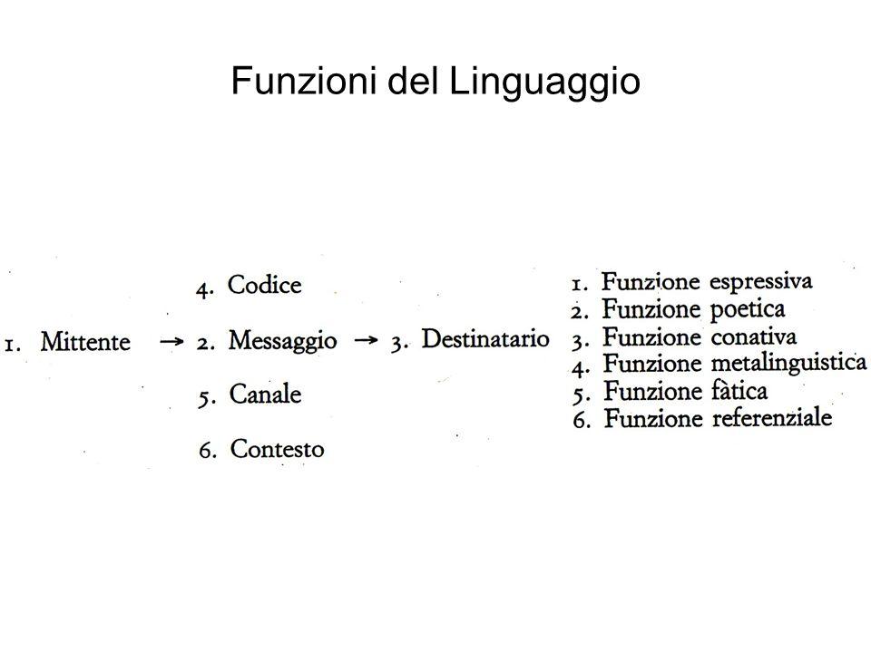 Funzioni del Linguaggio