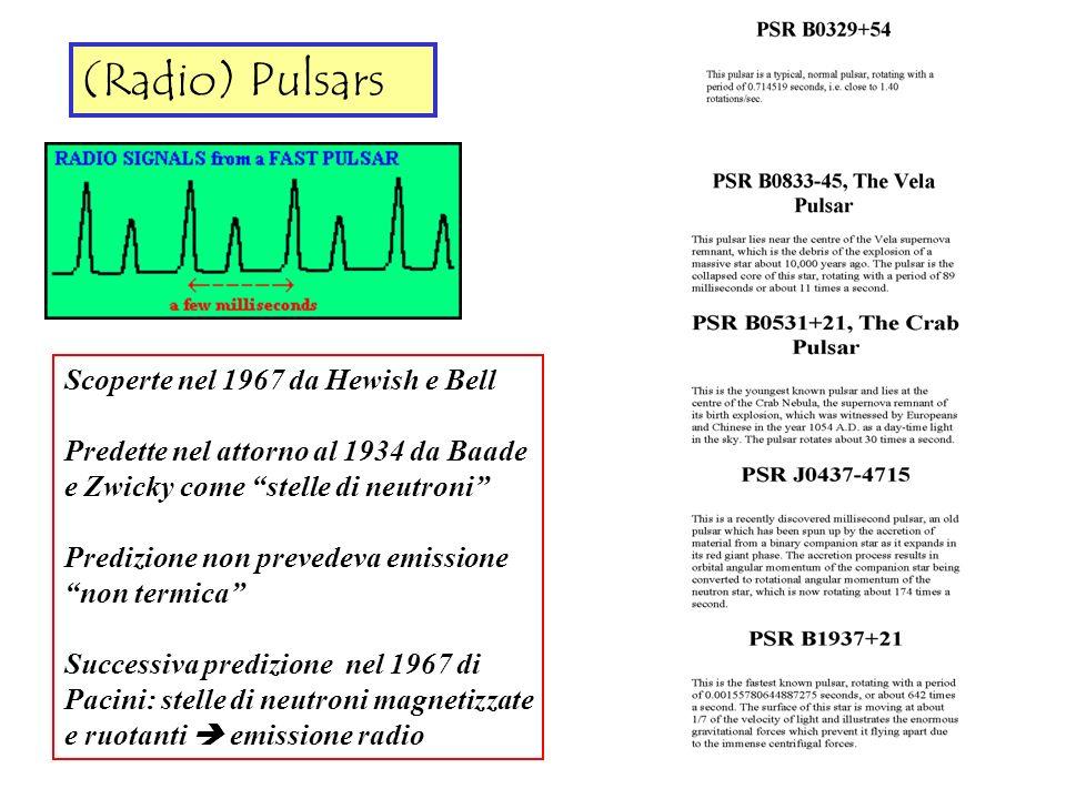 (Radio) Pulsars Scoperte nel 1967 da Hewish e Bell