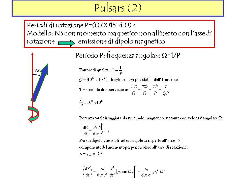 Pulsars (2) Periodi di rotazione P=(0.0015-4.0) s