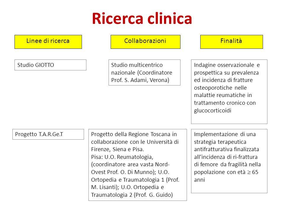 Ricerca clinica Linee di ricerca Collaborazioni Finalità Studio GIOTTO