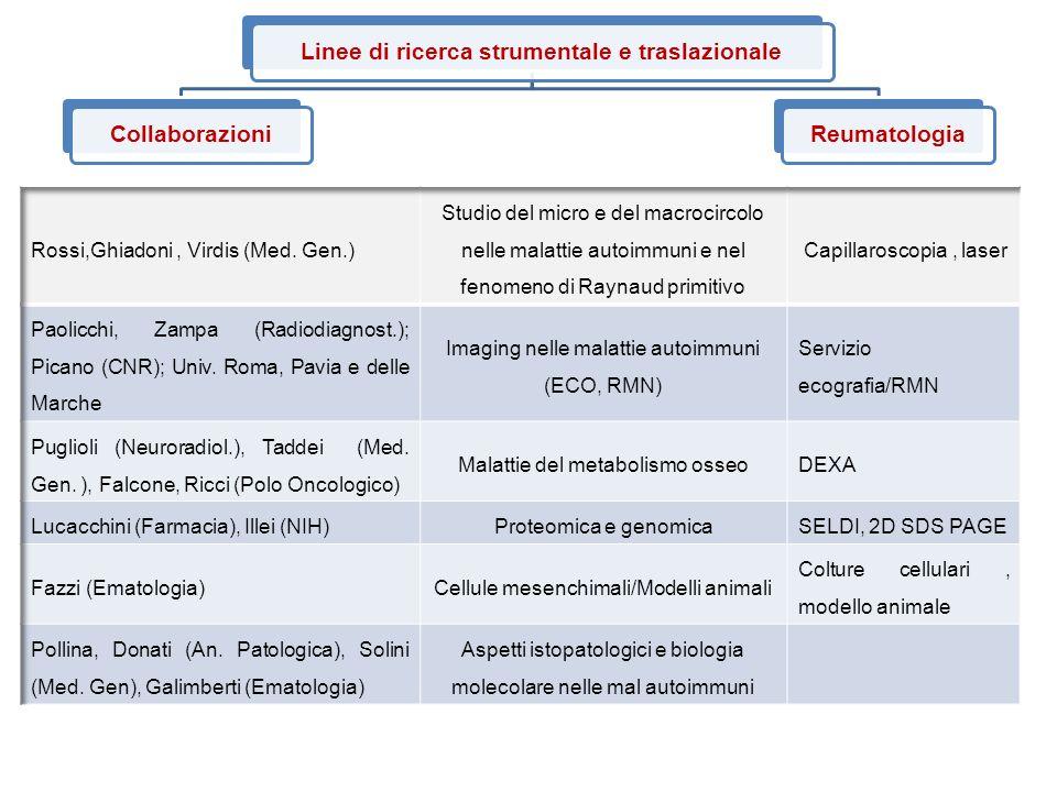 Linee di ricerca strumentale e traslazionale