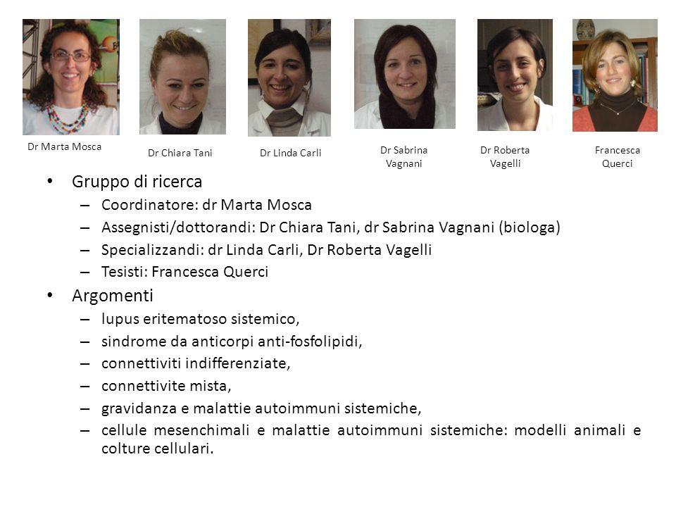 Gruppo di ricerca Argomenti Coordinatore: dr Marta Mosca