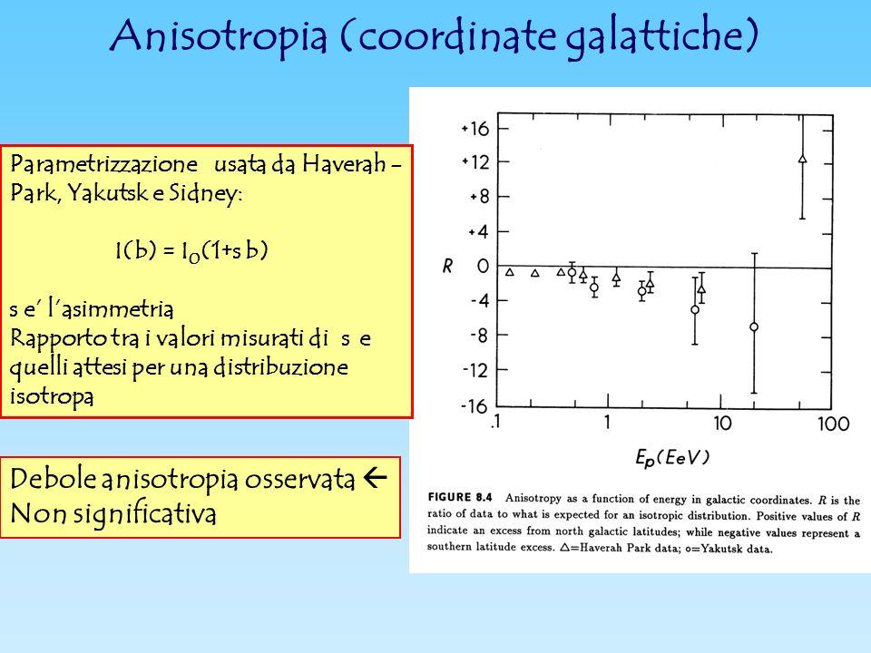 Anisotropia (coordinate galattiche)