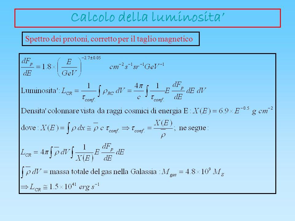 Calcolo della luminosita'
