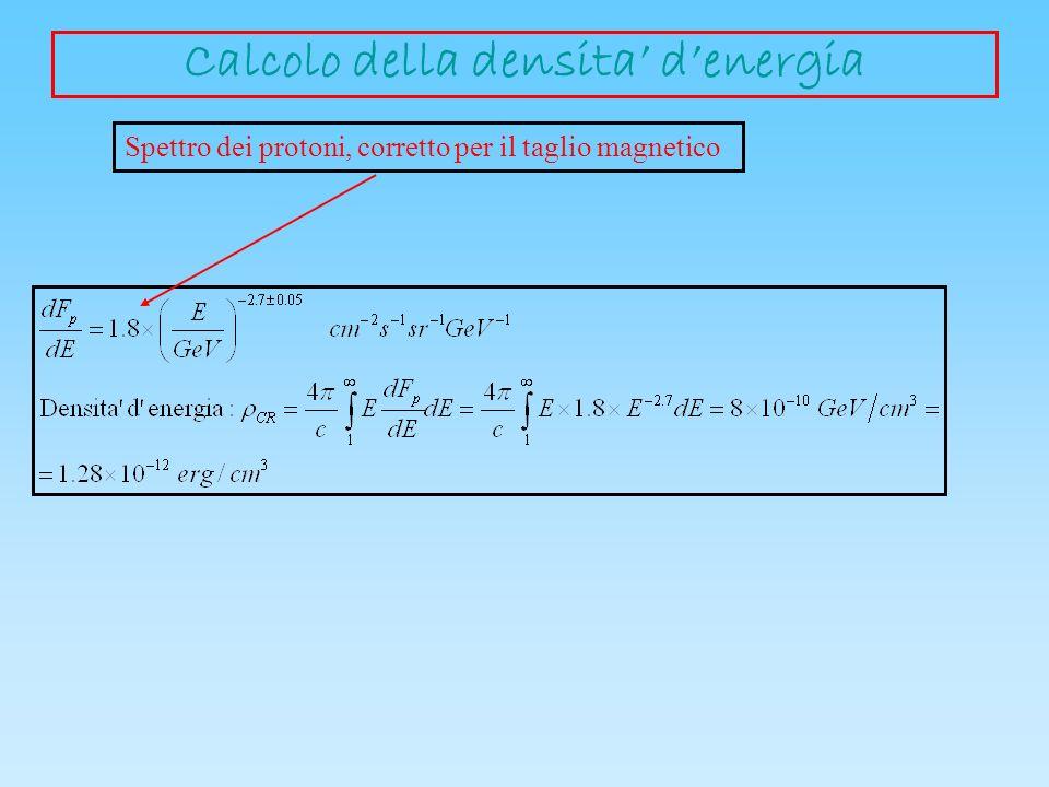 Calcolo della densita' d'energia