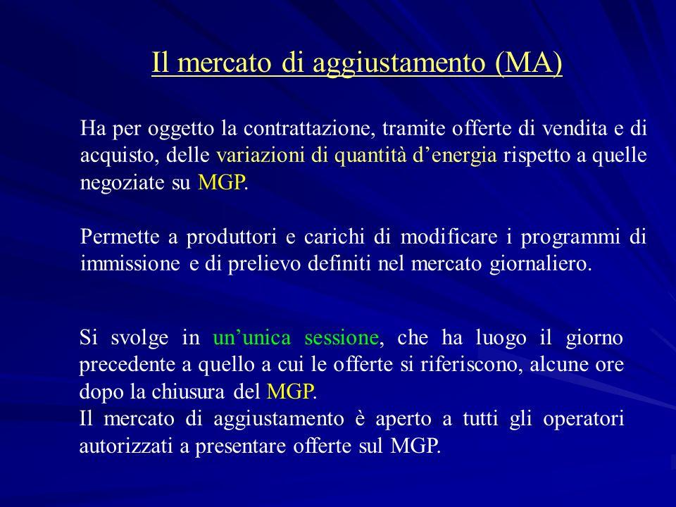 Il mercato di aggiustamento (MA)