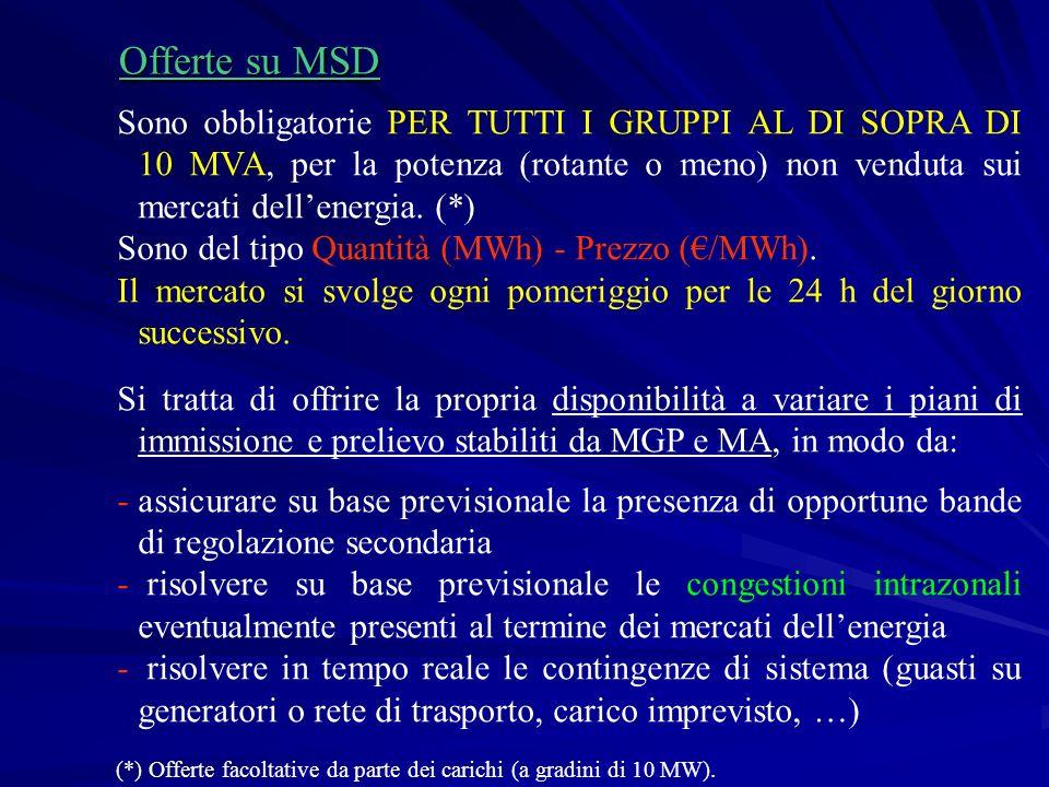 Offerte su MSD Sono obbligatorie PER TUTTI I GRUPPI AL DI SOPRA DI 10 MVA, per la potenza (rotante o meno) non venduta sui mercati dell'energia. (*)