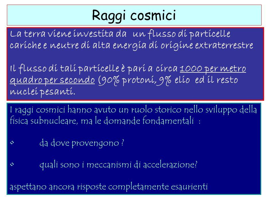 Raggi cosmici La terra viene investita da un flusso di particelle cariche e neutre di alta energia di origine extraterrestre.