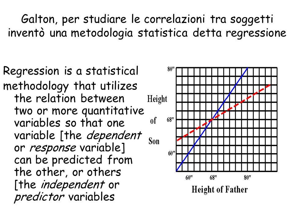 Galton, per studiare le correlazioni tra soggetti inventò una metodologia statistica detta regressione