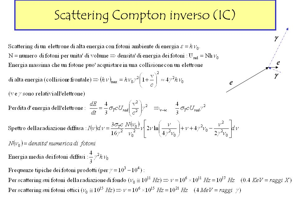 Scattering Compton inverso (IC)