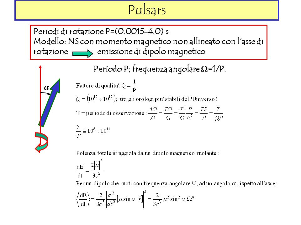 Pulsars Periodi di rotazione P=(0.0015-4.0) s