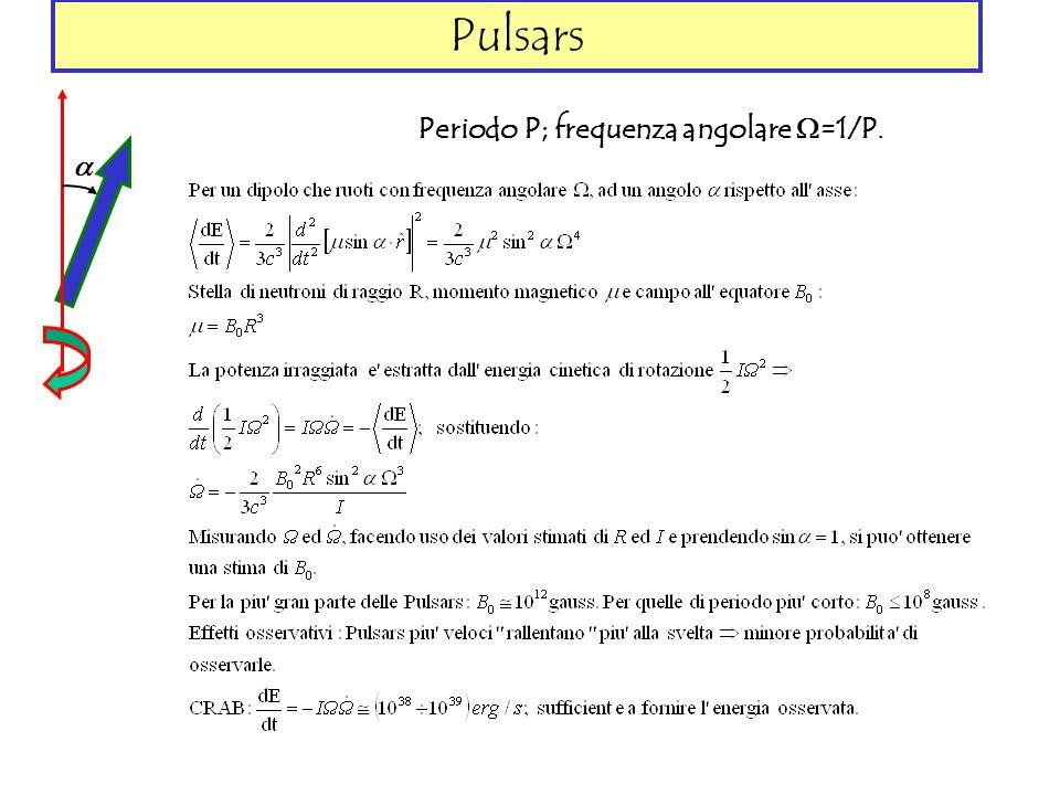 Pulsars Periodo P; frequenza angolare W=1/P. a