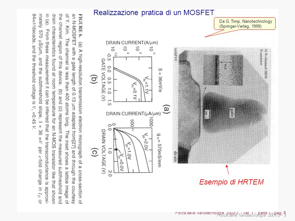 Realizzazione pratica di un MOSFET
