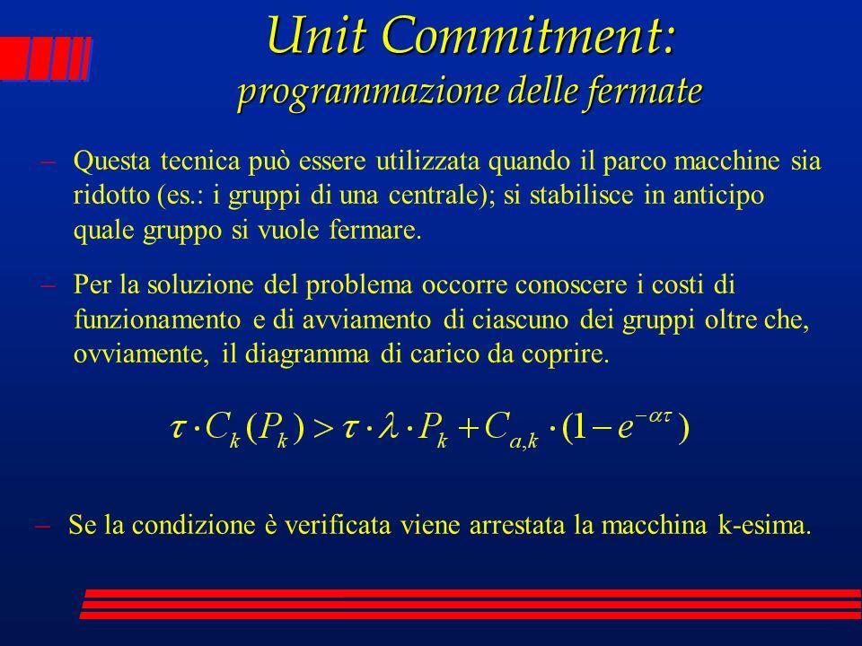 Unit Commitment: programmazione delle fermate