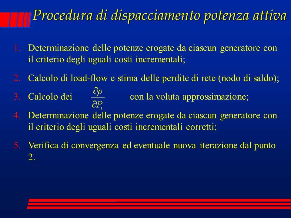 Procedura di dispacciamento potenza attiva