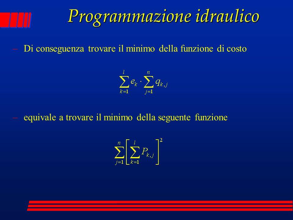 Programmazione idraulico