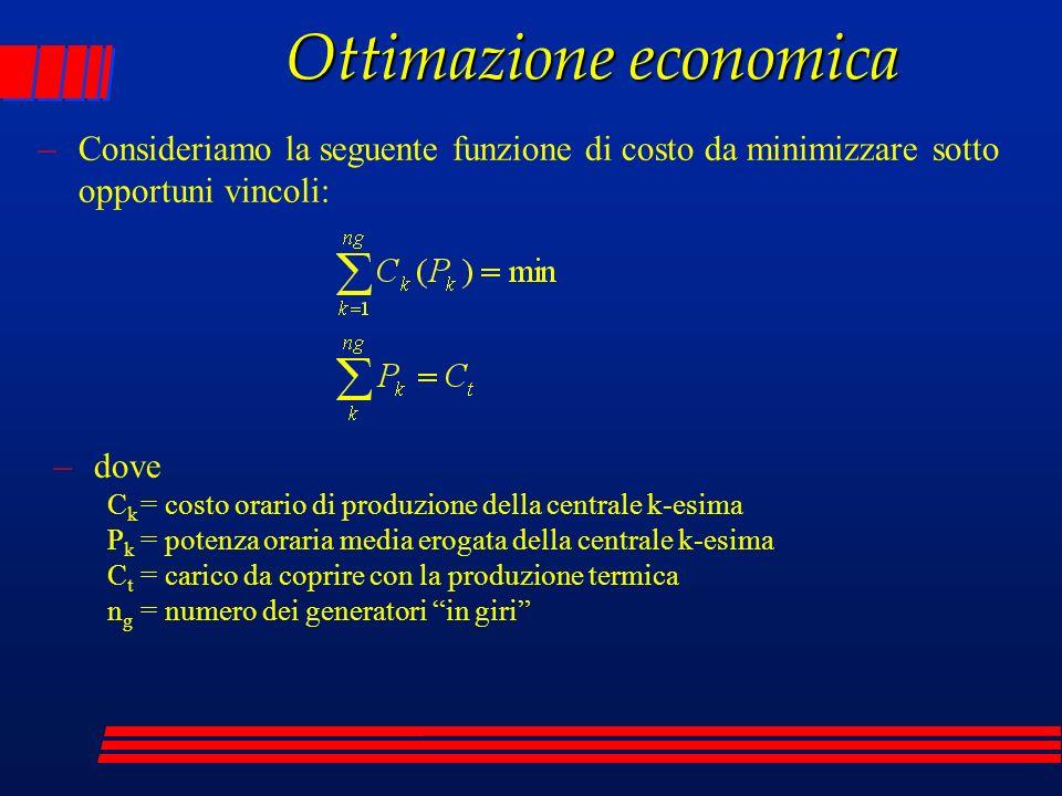 Ottimazione economica