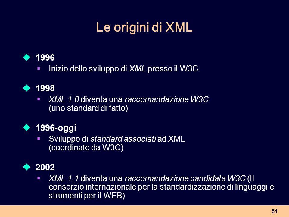 Le origini di XML 1996. Inizio dello sviluppo di XML presso il W3C. 1998. XML 1.0 diventa una raccomandazione W3C (uno standard di fatto)