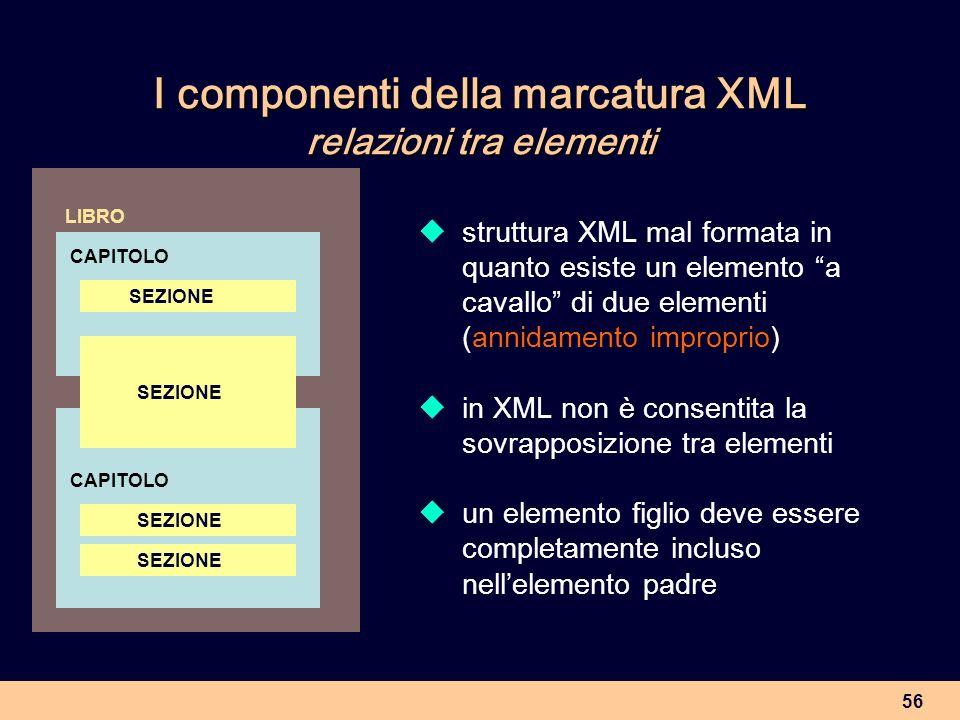 I componenti della marcatura XML relazioni tra elementi